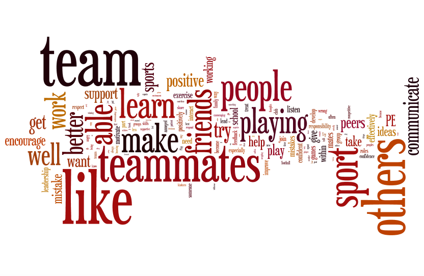 Wordle of Social Targets