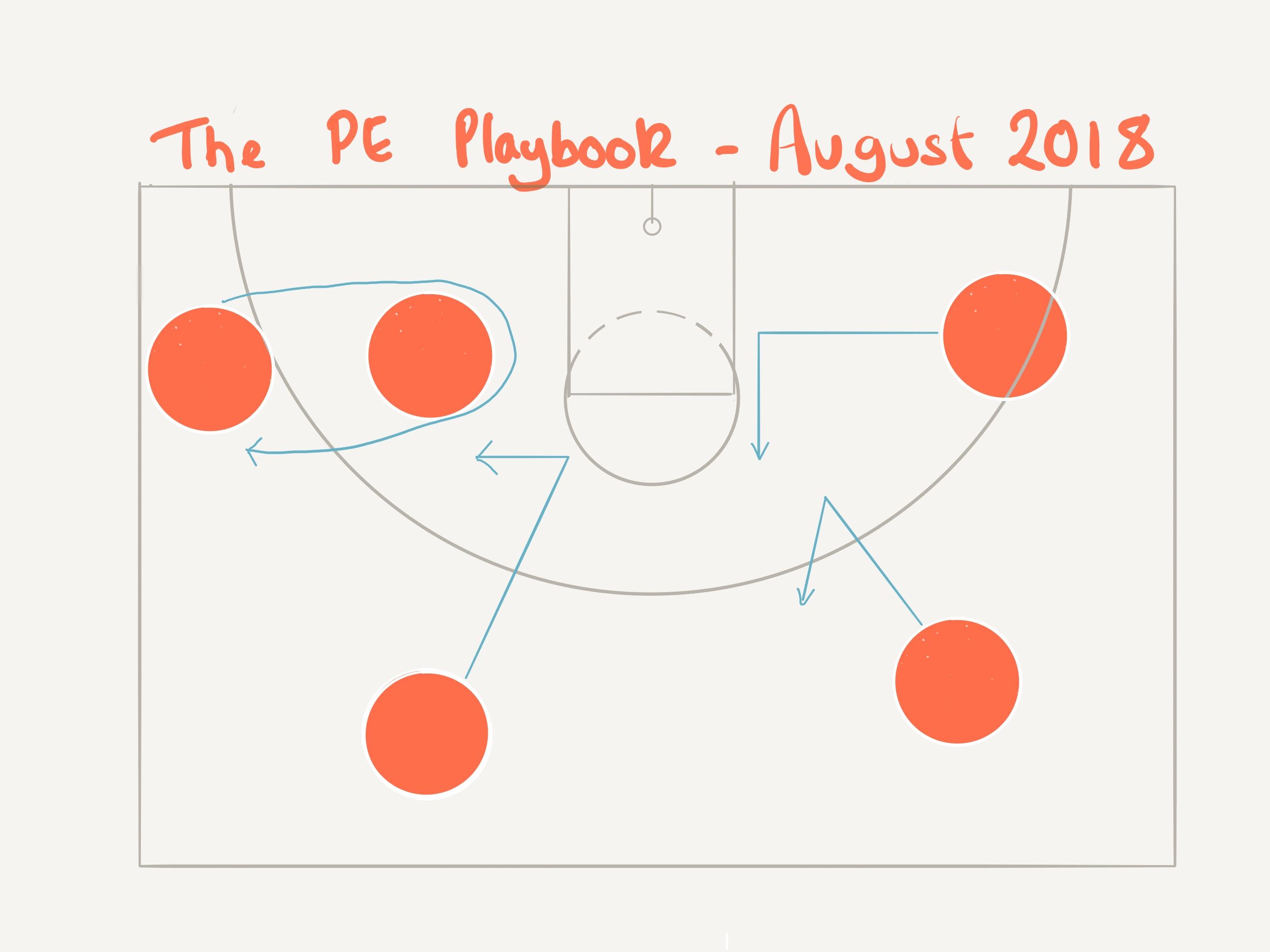 the pe playbook  u2013 august 2018 edition  u2013 drowningintheshallow